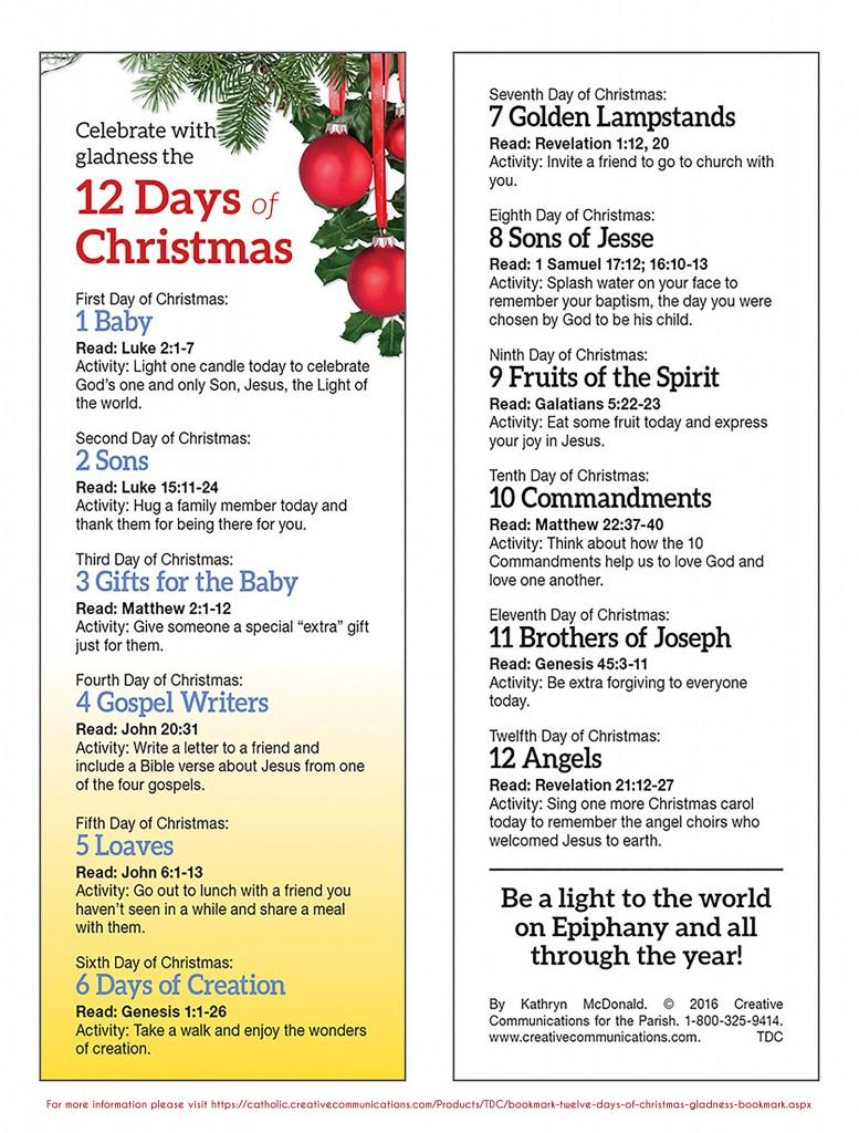 12 days of Christmas explained copy